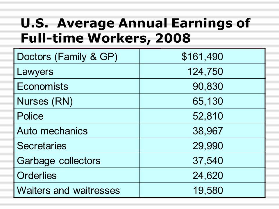 Rising Poverty 17 U.S.