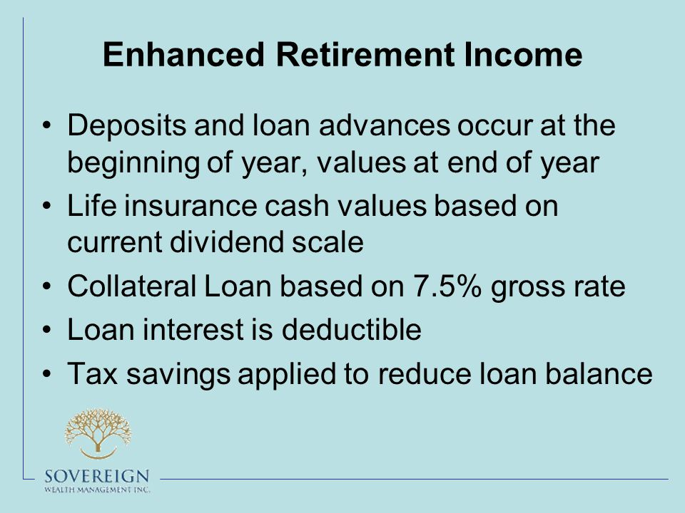 Enhanced Retirement Income Deposits and loan advances occur at the beginning of year, values at end of year Life insurance cash values based on current dividend scale Collateral Loan based on 7.5% gross rate Loan interest is deductible Tax savings applied to reduce loan balance