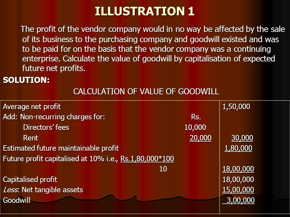 ILLUSTRATION 1 The profit of the vendor company would in no way be affected by the sale of its business to the purchasing company and goodwill existed and was to be paid for on the basis that the vendor company was a continuing enterprise.