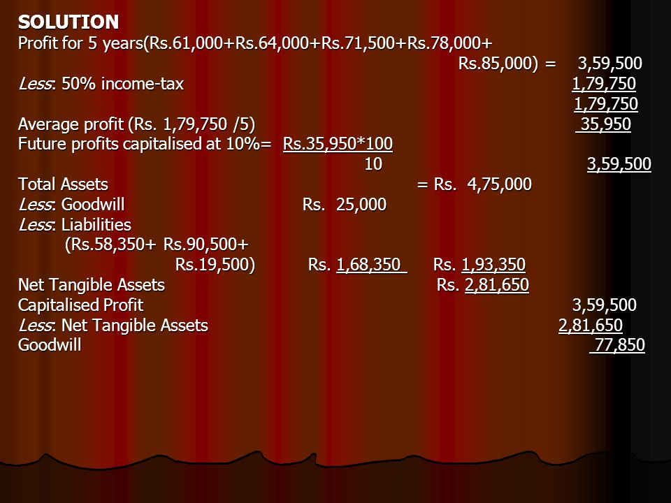SOLUTION Profit for 5 years(Rs.61,000+Rs.64,000+Rs.71,500+Rs.78,000+ Rs.85,000) = 3,59,500 Rs.85,000) = 3,59,500 Less: 50% income-tax 1,79,750 1,79,75