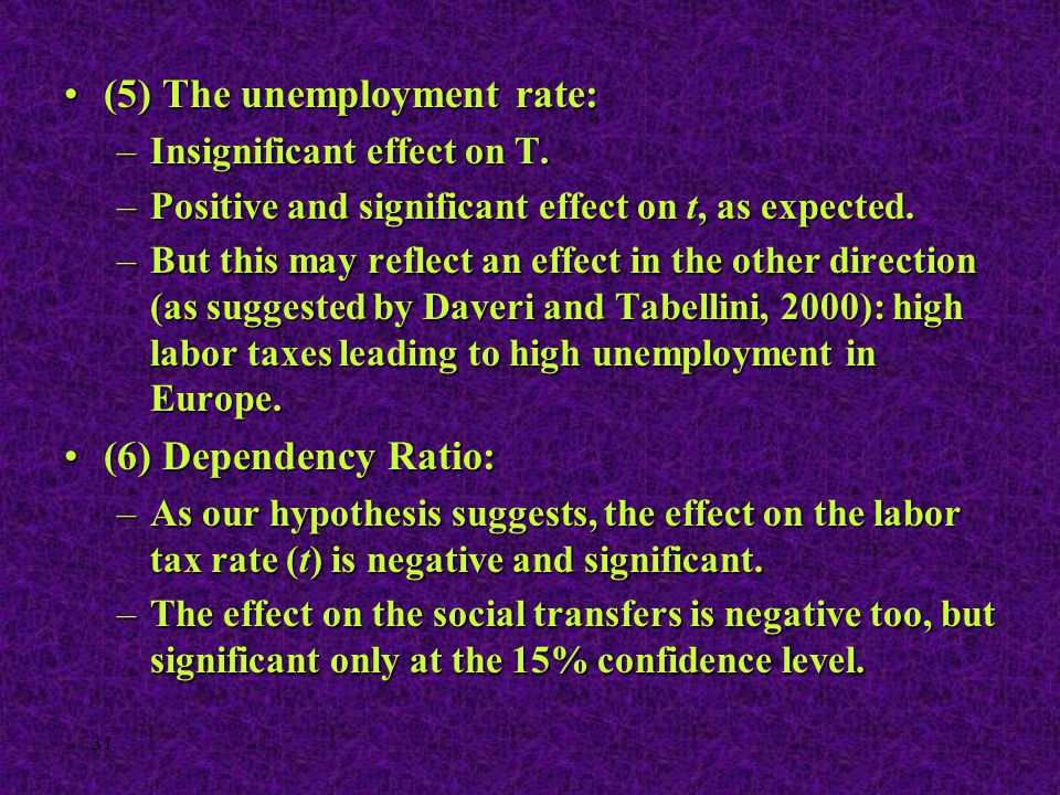 31 (5) The unemployment rate:(5) The unemployment rate: –Insignificant effect on T. –Positive and significant effect on t, as expected. –But this may