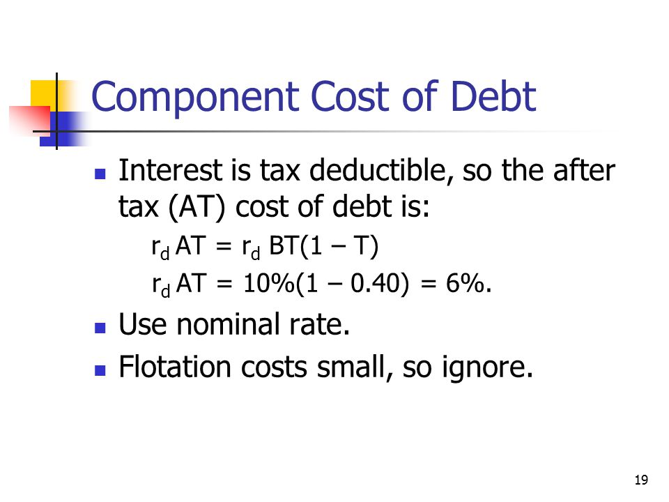 19 Component Cost of Debt Interest is tax deductible, so the after tax (AT) cost of debt is: r d AT = r d BT(1 – T) r d AT = 10%(1 – 0.40) = 6%.