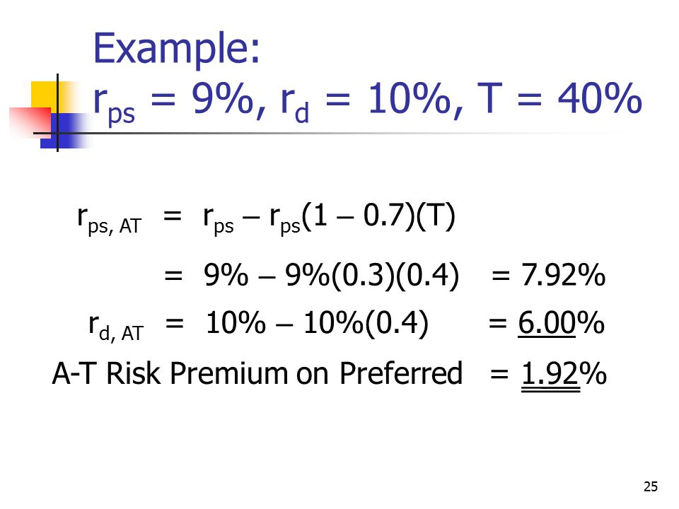 25 Example: r ps = 9%, r d = 10%, T = 40% r ps, AT = r ps – r ps (1 – 0.7)(T) = 9% – 9%(0.3)(0.4) = 7.92% r d, AT = 10% – 10%(0.4) = 6.00% A-T Risk Premium on Preferred = 1.92%