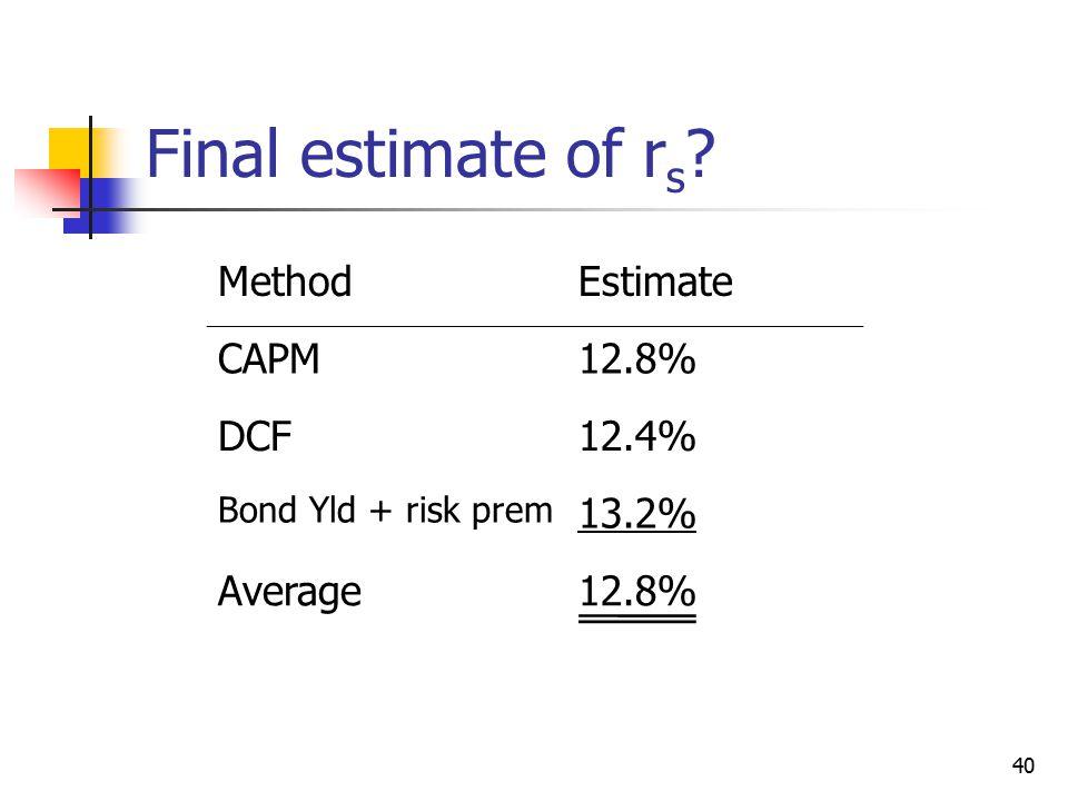 40 Final estimate of r s ? MethodEstimate CAPM12.8% DCF12.4% Bond Yld + risk prem 13.2% Average12.8%