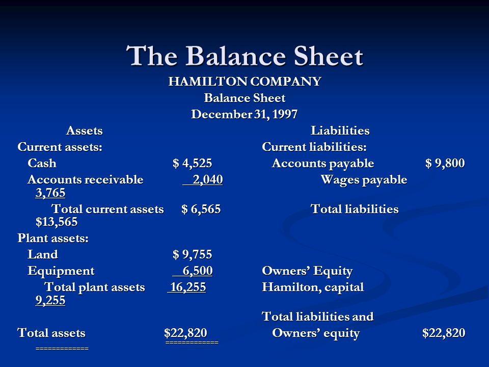 The Balance Sheet HAMILTON COMPANY Balance Sheet December 31, 1997 AssetsLiabilities Current assets:Current liabilities: Cash $ 4,525 Accounts payable