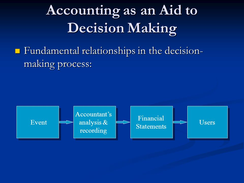 Accounting as an Aid to Decision Making Fundamental relationships in the decision- making process: Fundamental relationships in the decision- making p