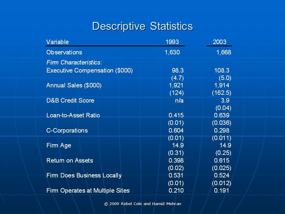 © 2009 Rebel Cole and Hamid Mehran Descriptive Statistics