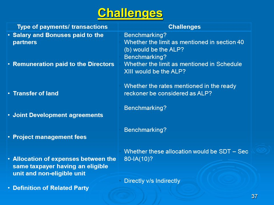 Challenges 37 Type of payments/ transactionsChallenges Salary and Bonuses paid to the partners Remuneration paid to the Directors Transfer of land Joint Development agreements Project management fees Allocation of expenses between the same taxpayer having an eligible unit and non-eligible unit Definition of Related Party Benchmarking.