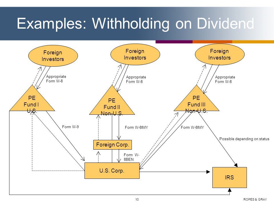 ROPES & GRAY11 Examples: Withholding on Dividend Cont'd.