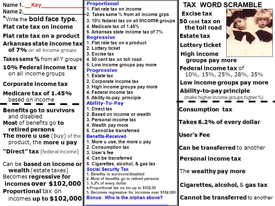 Consumption tax Takes 6.2% of every dollar User's Fee Can be transferred Can be transferred to another Personal income tax wealthy pay more The wealthy pay more Arkansas state income tax of 7% of 7% on all income groups Direct tax Direct tax [federal income] Benefits go to survivors and disabled Most to Most of benefits go to retired persons retired persons The more u use The more u use (buy) of the more u pay product, the more u pay Cigarettes, alcohol, gas tax Cigarettes, alcohol, & gas tax Cannot be transferred Cannot be transferred to another Flat rate tax on income Flat rate tax on a product Estate tax Lottery ticket Takes same % Takes same % from all Y groups TAXES WORD SCRAMBLE TAXES WORD SCRAMBLE 10% Federal income tax on all income groups Corporate income tax Medicare tax of 1.45% based on income Excise tax Proportional 1._______________________________ 2._______________________________ 3._______________________________ 4._______________________________ 5._______________________________Regressive 1._______________________________ 2._______________________________ 3._______________________________ 4._______________________________ 5._______________________________Progressive 1._______________________________ 2._______________________________ 3._______________________________ 4._______________________________ 5._______________________________Ability-To-Pay 1._______________________________ 2._______________________________ 3._______________________________ 4._______________________________ 5._______________________________Benefits-Received 1._______________________________ 2._______________________________ 3._______________________________ 4._______________________________ 5._______________________________ Social Security Tax 1._______________________________ 2._______________________________ 3._______________________________ 4._______________________________ 5._______________________________ Bonus: Who is the orphan above.