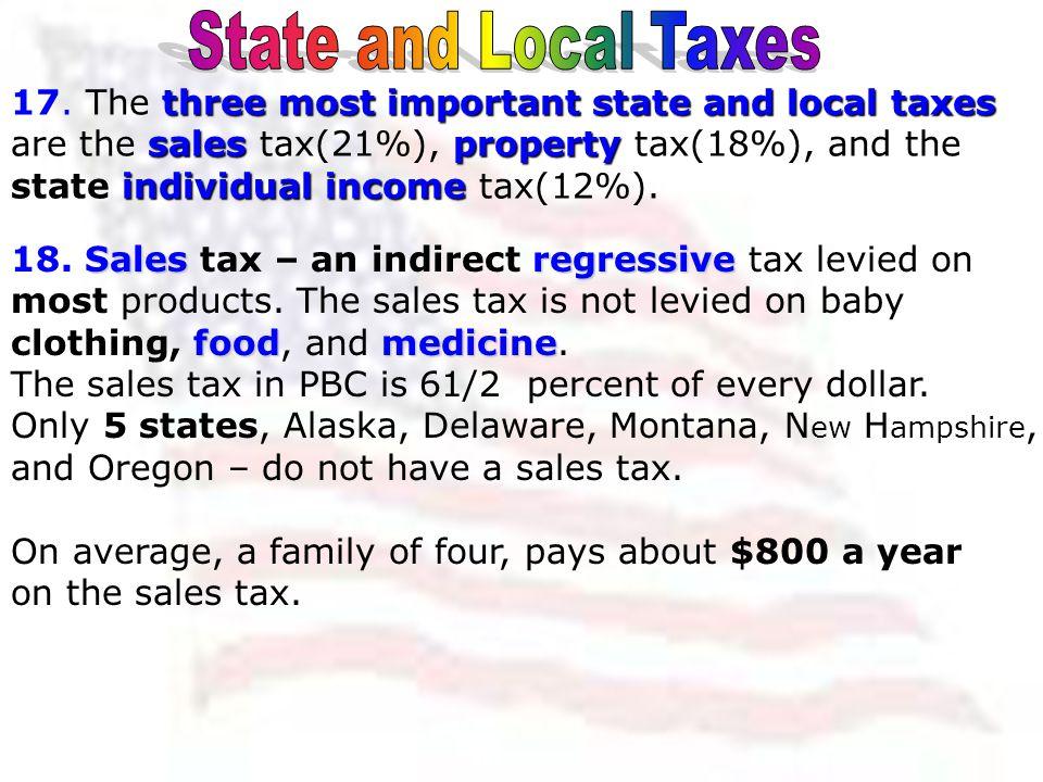 Gift tax 15.
