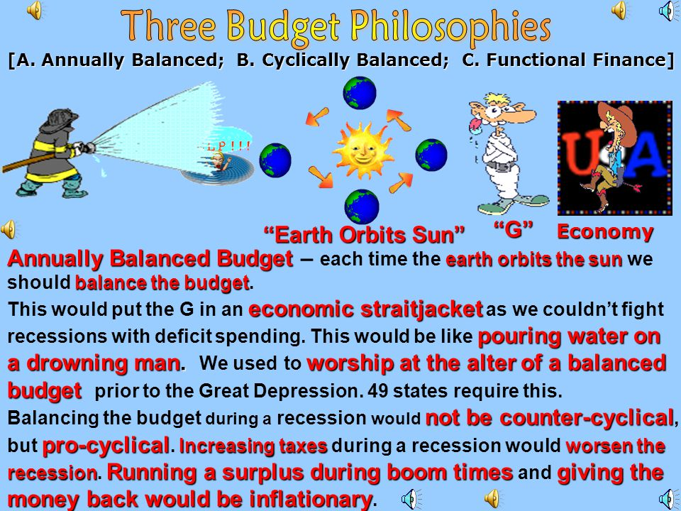 1.Annually Balanced Budget 2.Cyclically Balanced Budget 3.Functional Finance