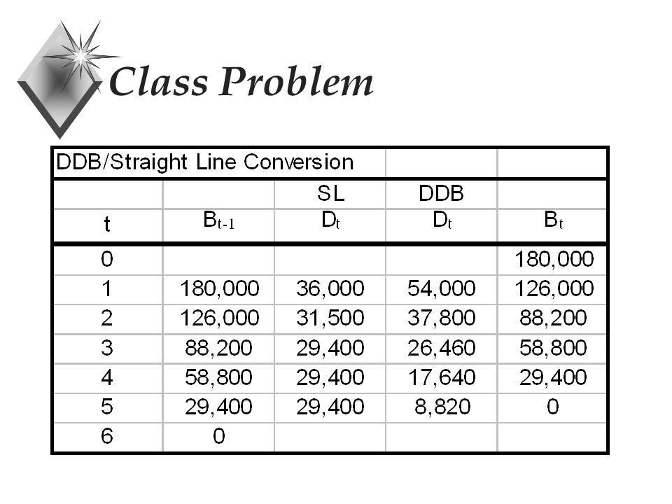Class Problem (p = 1.5/5 =.3)