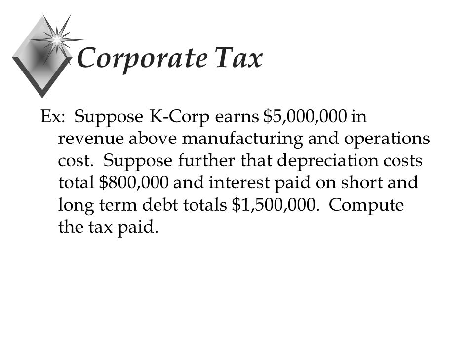 Example K-Corp earned $ 60,000 as ordinary income and has $100,000 in net capital gain.