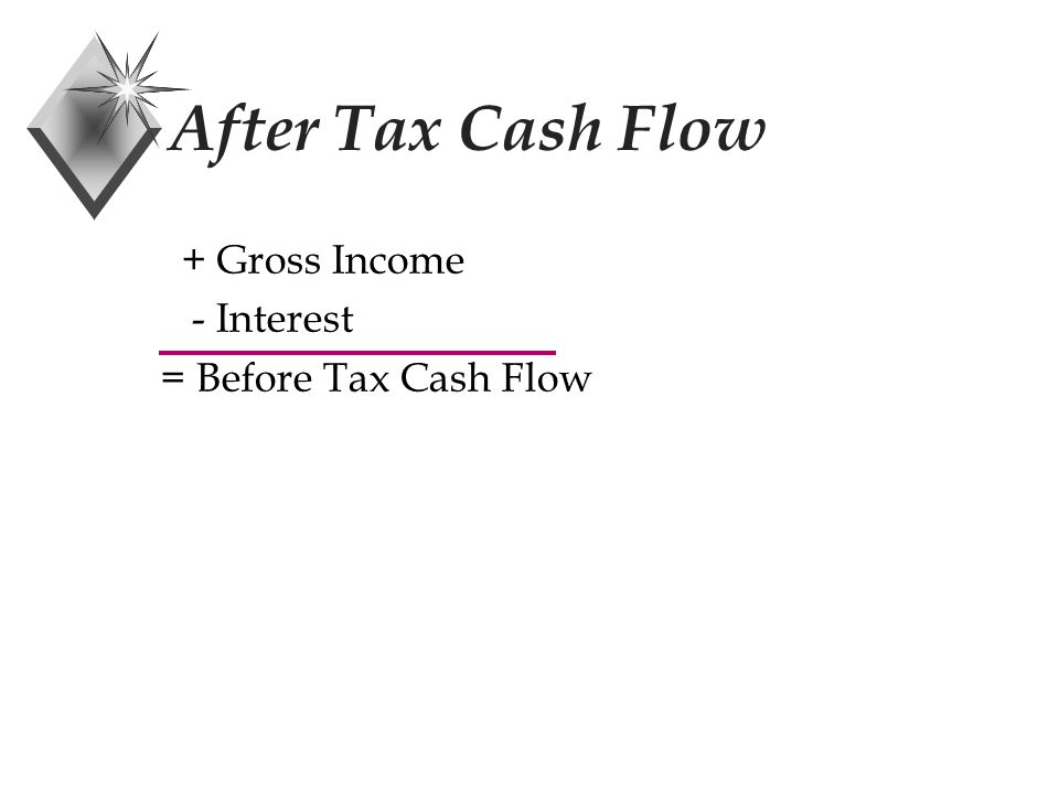 After Tax Cash Flow + Gross Income - Interest = Before Tax Cash Flow