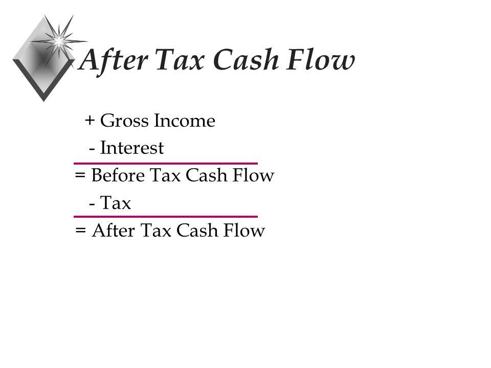 After Tax Cash Flow + Gross Income - Interest = Before Tax Cash Flow - Tax = After Tax Cash Flow