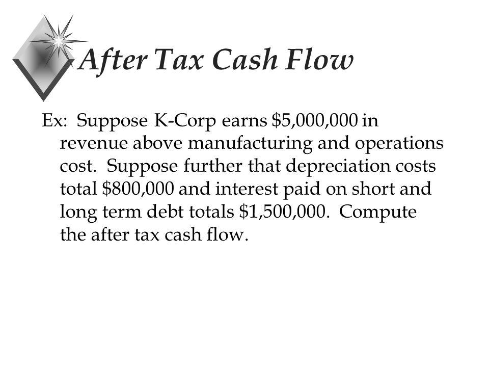 After Tax Cash Flow Formulas BTCF = Before Tax Cash Flow = Revenues - Expenses TI = Taxable Income = Cash Flow - Interest - Depreciation Tax = TI * Tax Rate ATCF = After Tax Cash Flow = BTCF - Tax