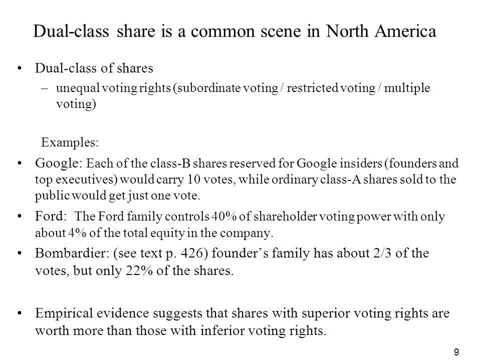10 Example: Cumulative voting