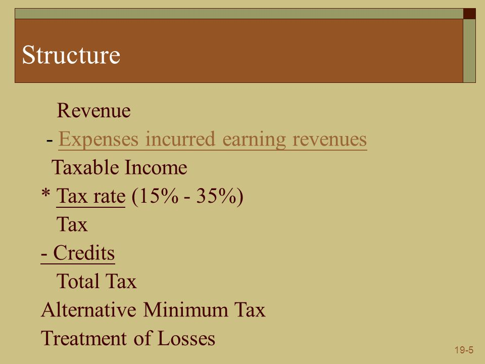 19-6 Treatment of Dividends versus Retained Earnings  Double taxation