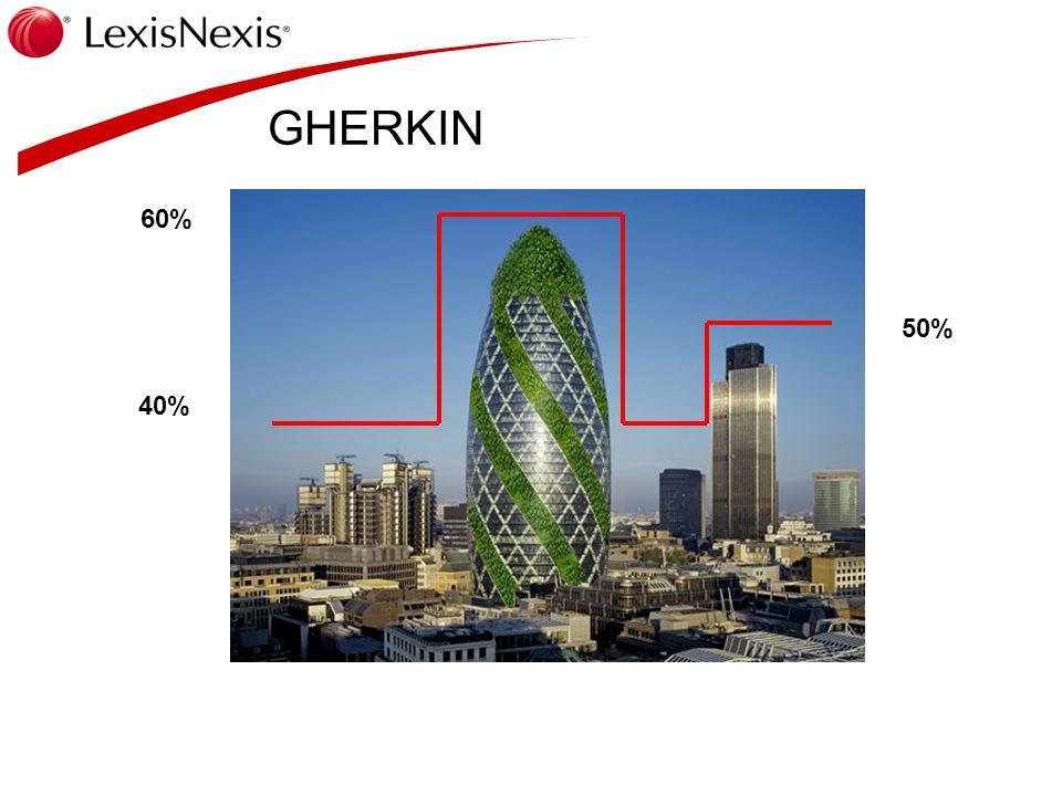 GHERKIN 40% 60% 50%