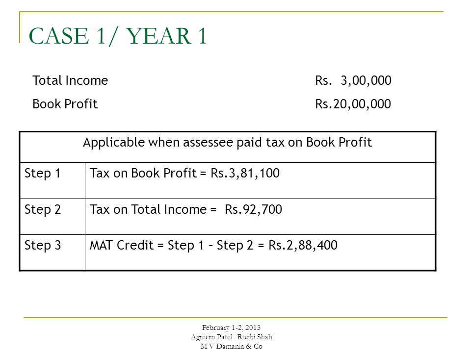 CASE 1/ YEAR 1 Total Income Rs. 3,00,000 Book ProfitRs.20,00,000 Applicable when assessee paid tax on Book Profit Step 1Tax on Book Profit = Rs.3,81,1