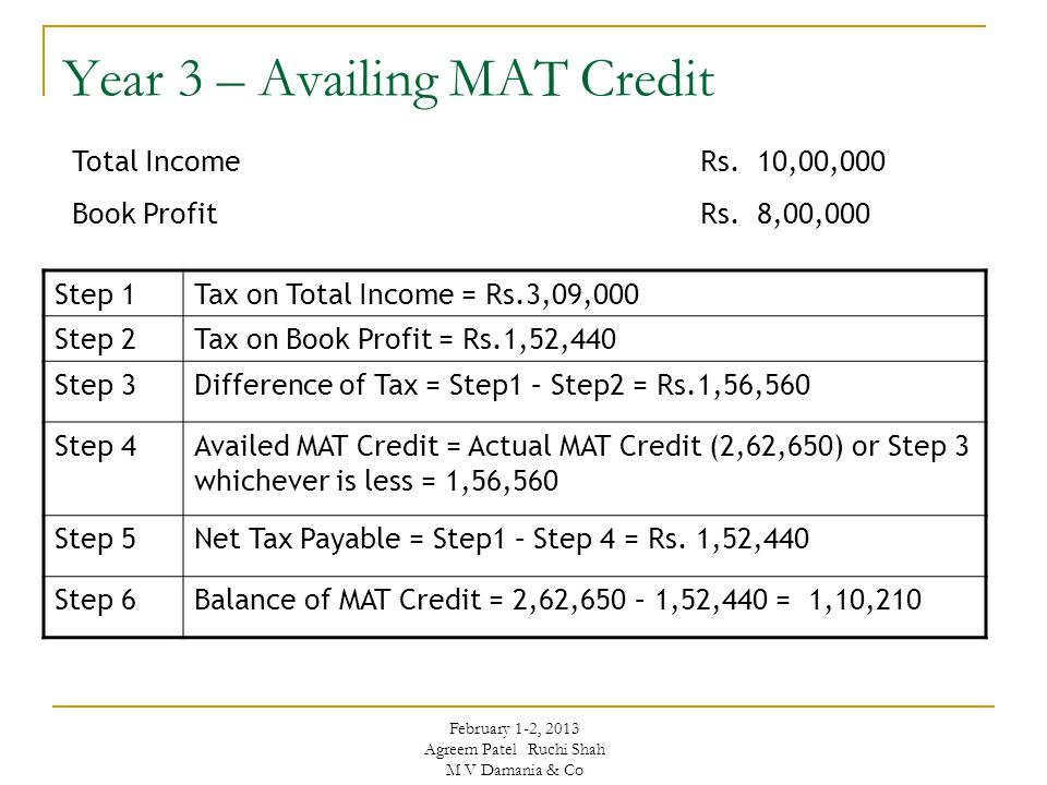 Year 3 – Availing MAT Credit Total Income Rs. 10,00,000 Book ProfitRs. 8,00,000 Step 1Tax on Total Income = Rs.3,09,000 Step 2Tax on Book Profit = Rs.