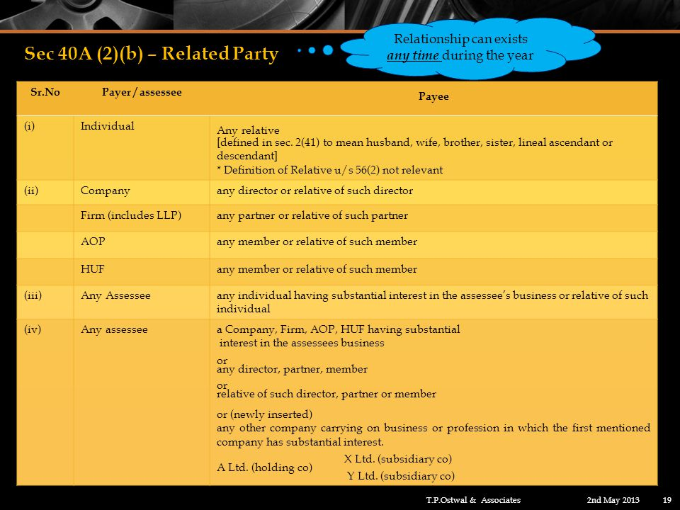 Sec 40A (2)(b) – Related Party Relationship can exists any time during the year 2nd May 201319T.P.Ostwal & Associates