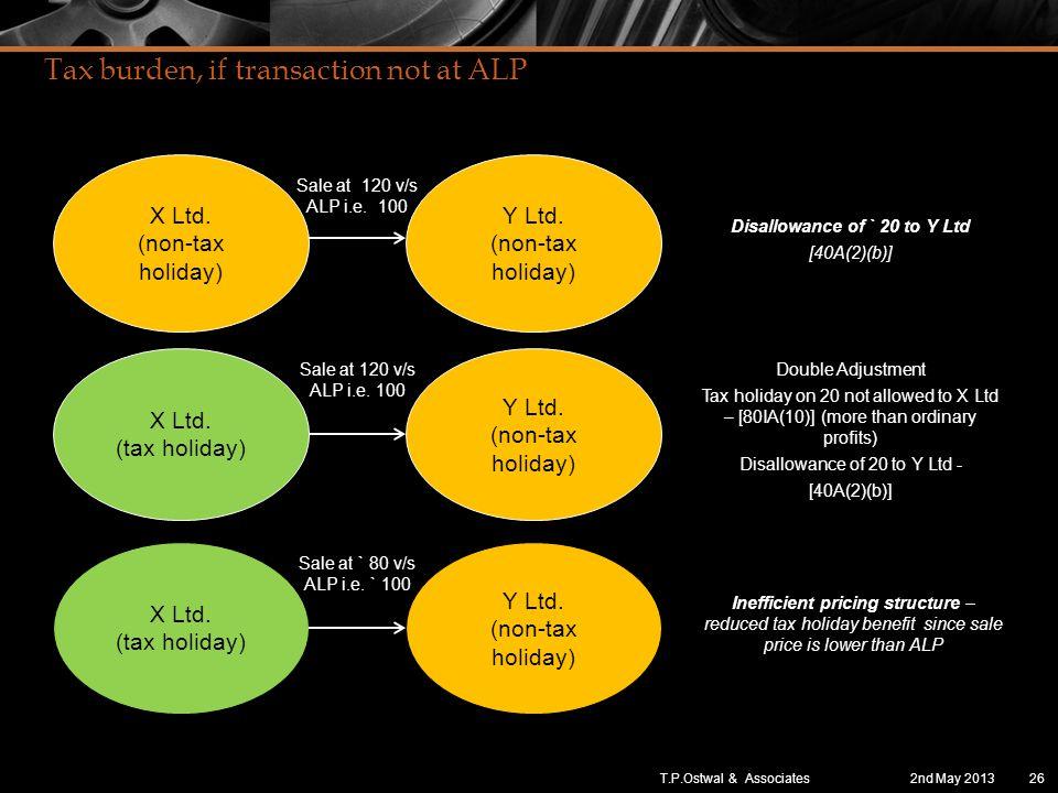 Tax burden, if transaction not at ALP X Ltd.