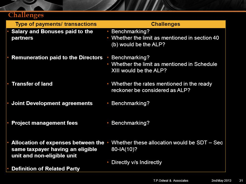 Challenges Type of payments/ transactionsChallenges Salary and Bonuses paid to the partners Remuneration paid to the Directors Transfer of land Joint Development agreements Project management fees Allocation of expenses between the same taxpayer having an eligible unit and non-eligible unit Definition of Related Party Benchmarking.