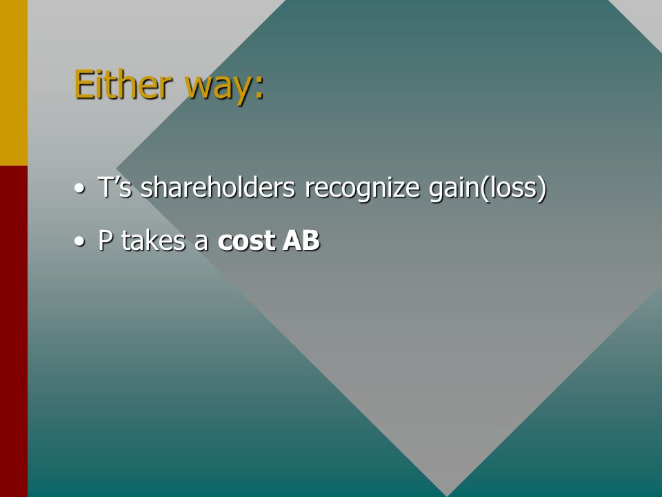 Either way: T's shareholders recognize gain(loss)T's shareholders recognize gain(loss) P takes a cost ABP takes a cost AB