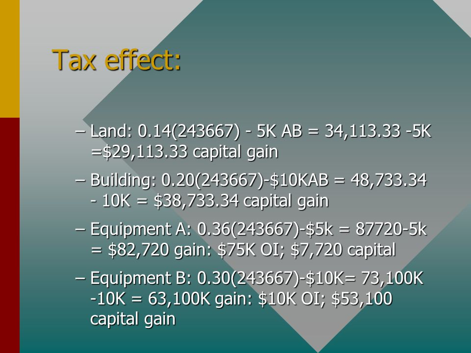 Tax effect: –Land: 0.14(243667) - 5K AB = 34,113.33 -5K =$29,113.33 capital gain –Building: 0.20(243667)-$10KAB = 48,733.34 - 10K = $38,733.34 capital gain –Equipment A: 0.36(243667)-$5k = 87720-5k = $82,720 gain: $75K OI; $7,720 capital –Equipment B: 0.30(243667)-$10K= 73,100K -10K = 63,100K gain: $10K OI; $53,100 capital gain