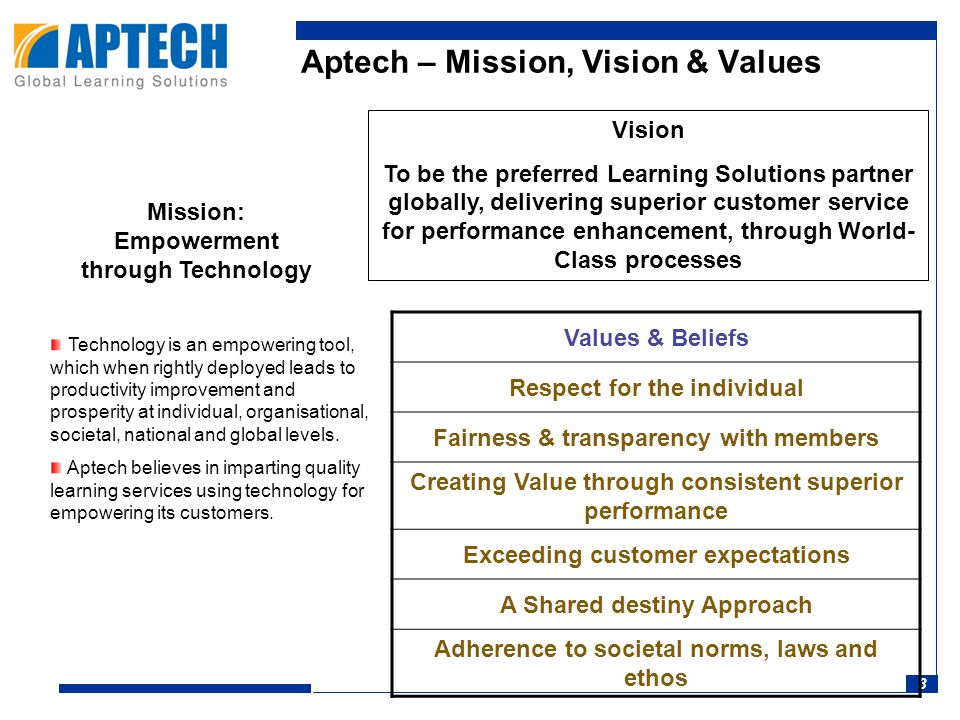 3 Technology is an empowering tool, which when rightly deployed leads to productivity improvement and prosperity at individual, organisational, societ