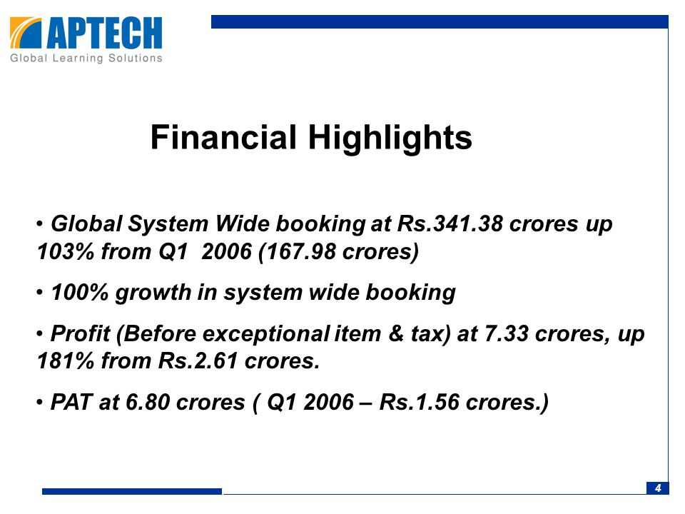 4 Global System Wide booking at Rs.341.38 crores up 103% from Q1 2006 (167.98 crores) 100% growth in system wide booking Profit (Before exceptional it