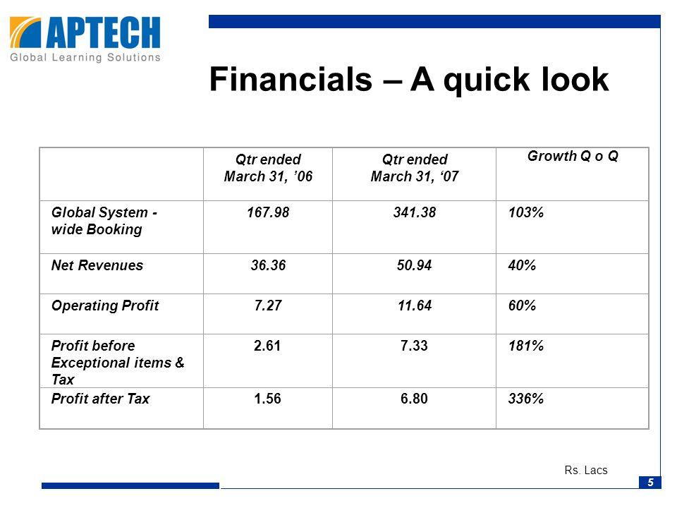 5 Financials – A quick look Rs.
