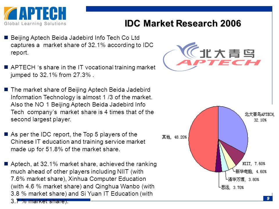 9 IDC Market Research 2006 Beijing Aptech Beida Jadebird Info Tech Co Ltd captures a market share of 32.1% according to IDC report.