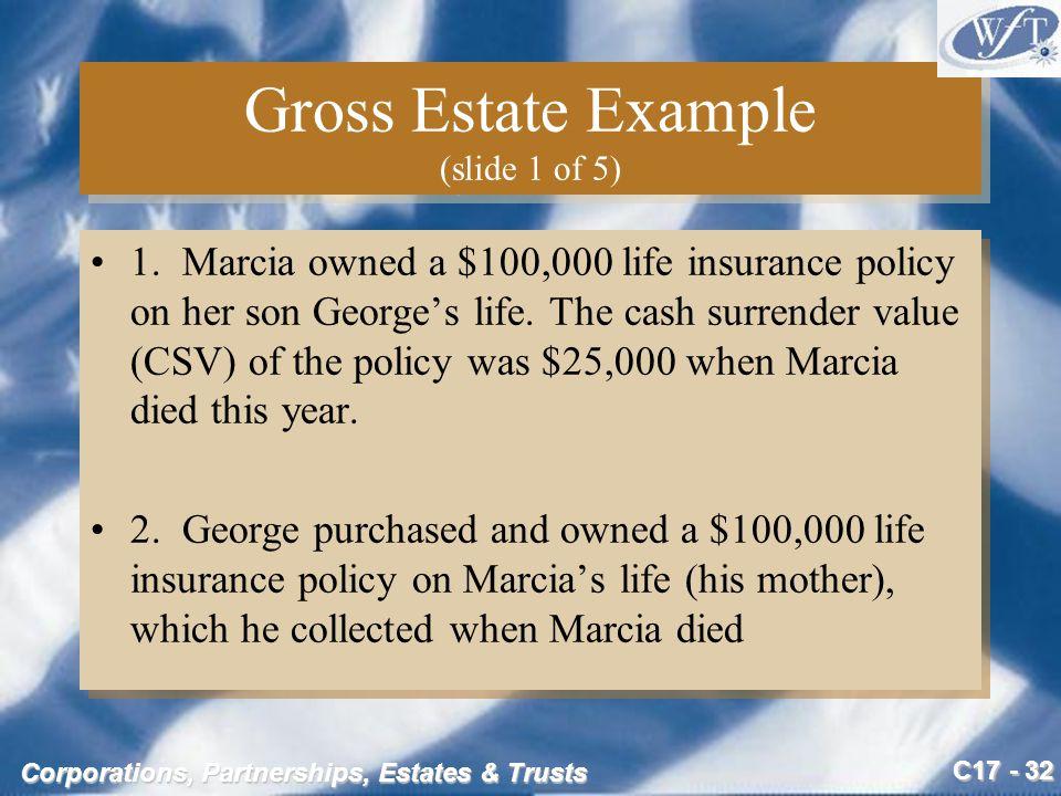 C17 - 32 Corporations, Partnerships, Estates & Trusts Gross Estate Example (slide 1 of 5) 1.