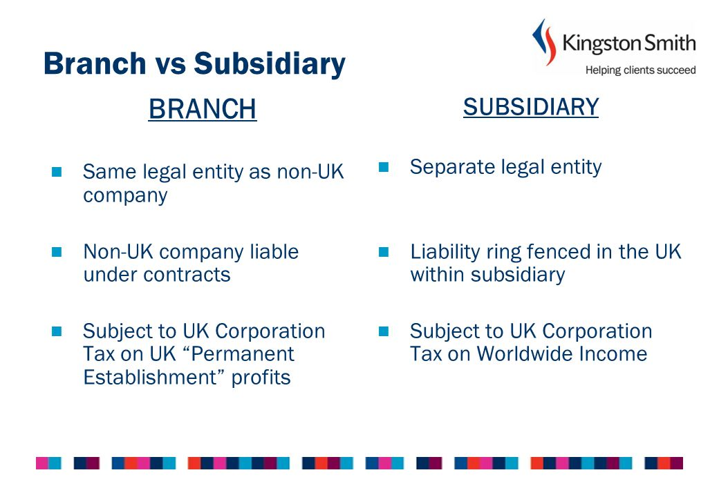 Branch vs Subsidiary BRANCH Taxed at 28% UK Branch profits can qualify as IT enabled export income for purposes of Indian Corporation Tax exemptions Double tax relief given in India for UK Corporation Tax paid SUBSIDIARY Taxed at 28% Dividends paid to Indian company cannot qualify as IT enabled export income No double tax relief for UK Corporation Tax paid (effective tax at approx 50%)