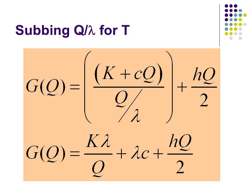 Subbing Q/ for T