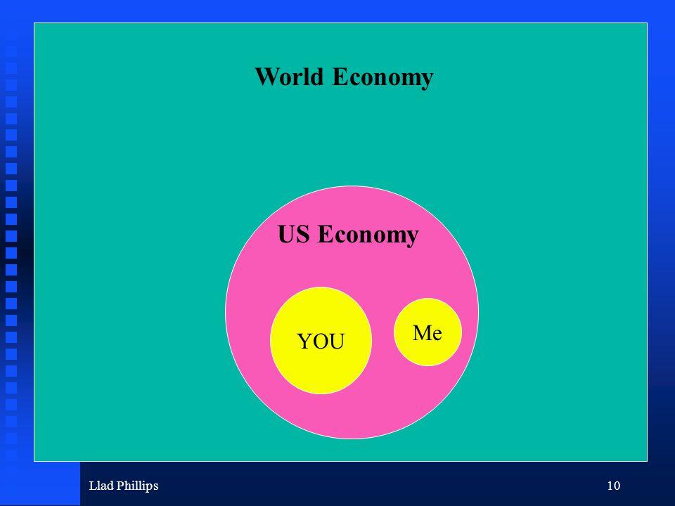 Llad Phillips10 World Economy US Economy YOU Me