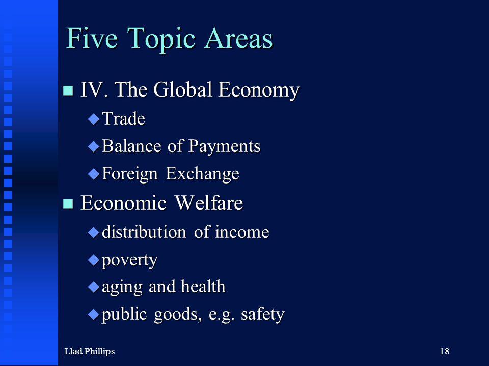 Llad Phillips18 Five Topic Areas n IV. The Global Economy u Trade u Balance of Payments u Foreign Exchange n Economic Welfare u distribution of income