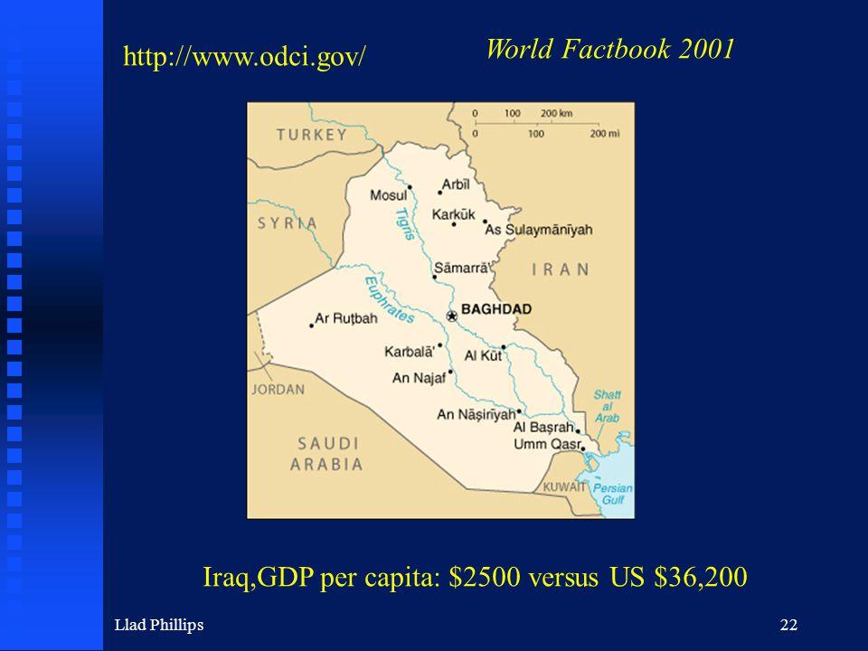 Llad Phillips22 http://www.odci.gov/ World Factbook 2001 Iraq,GDP per capita: $2500 versus US $36,200