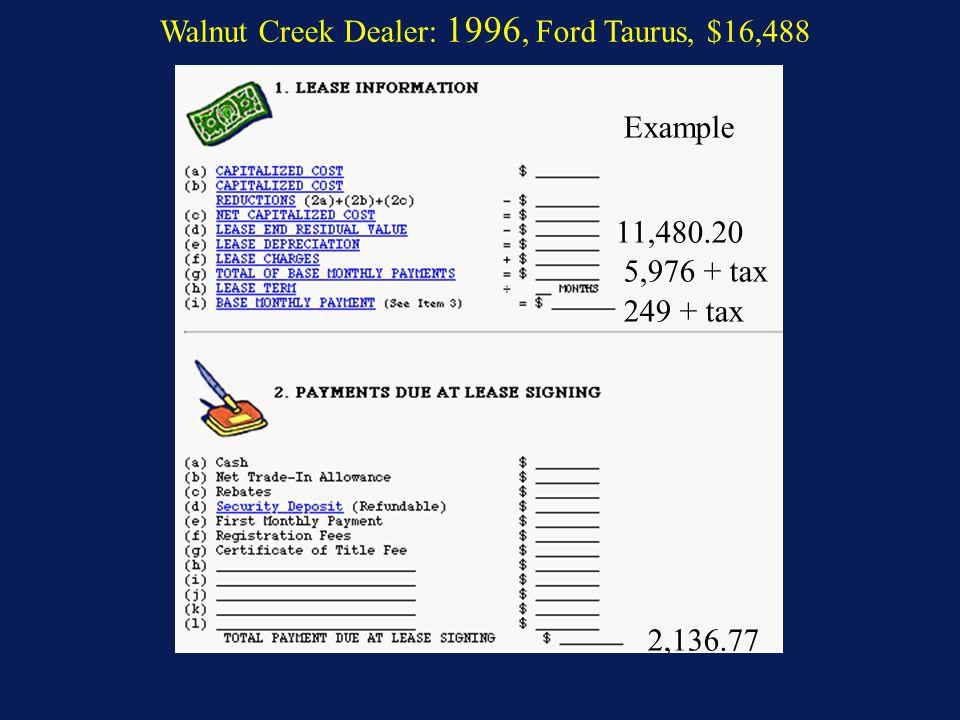 Example Walnut Creek Dealer: 1996, Ford Taurus, $16,488   5,976 + tax 249 + tax