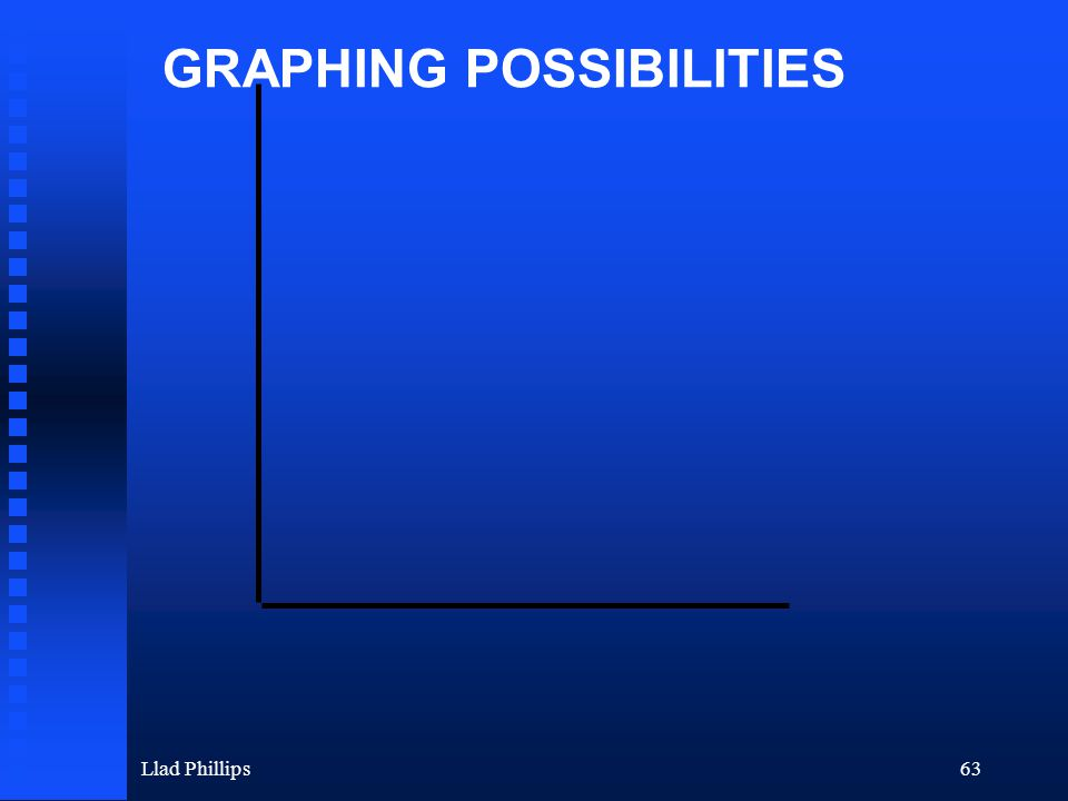 Llad Phillips63 GRAPHING POSSIBILITIES