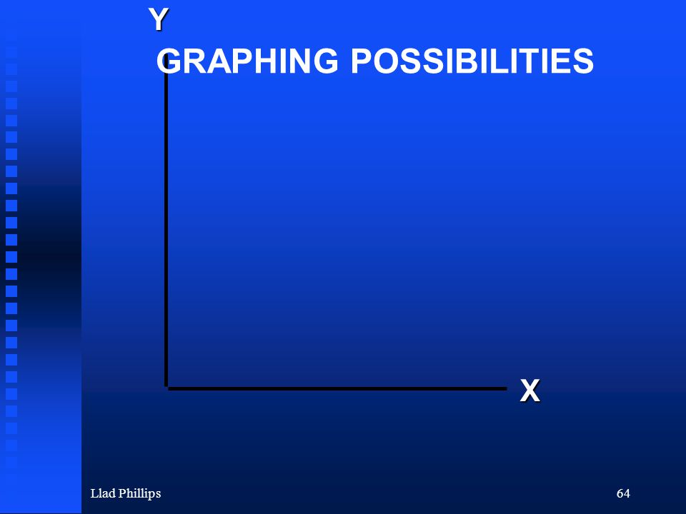 Llad Phillips64 Y X GRAPHING POSSIBILITIES