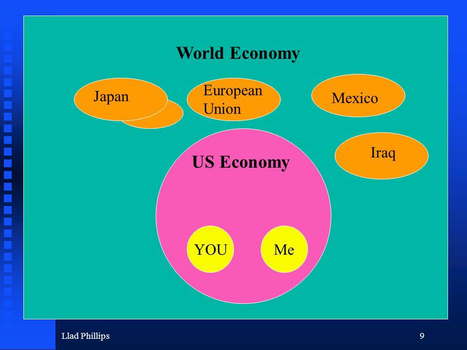 Llad Phillips9 World Economy Japan Mexico European Union US Economy YOUMe Japan Iraq