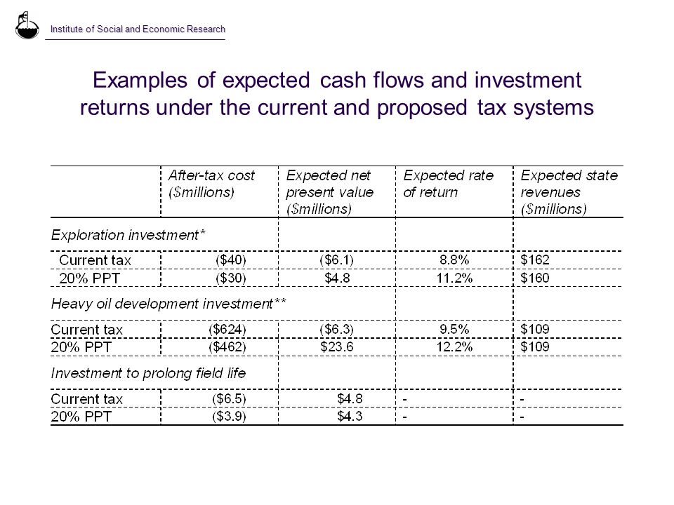 Examples of expected cash flows and investment returns under the current and proposed tax systems Institute of Social and Economic Research