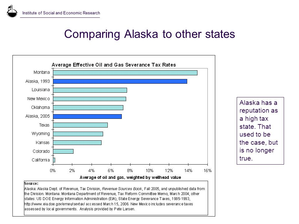 Comparing Alaska to other states Alaska has a reputation as a high tax state.