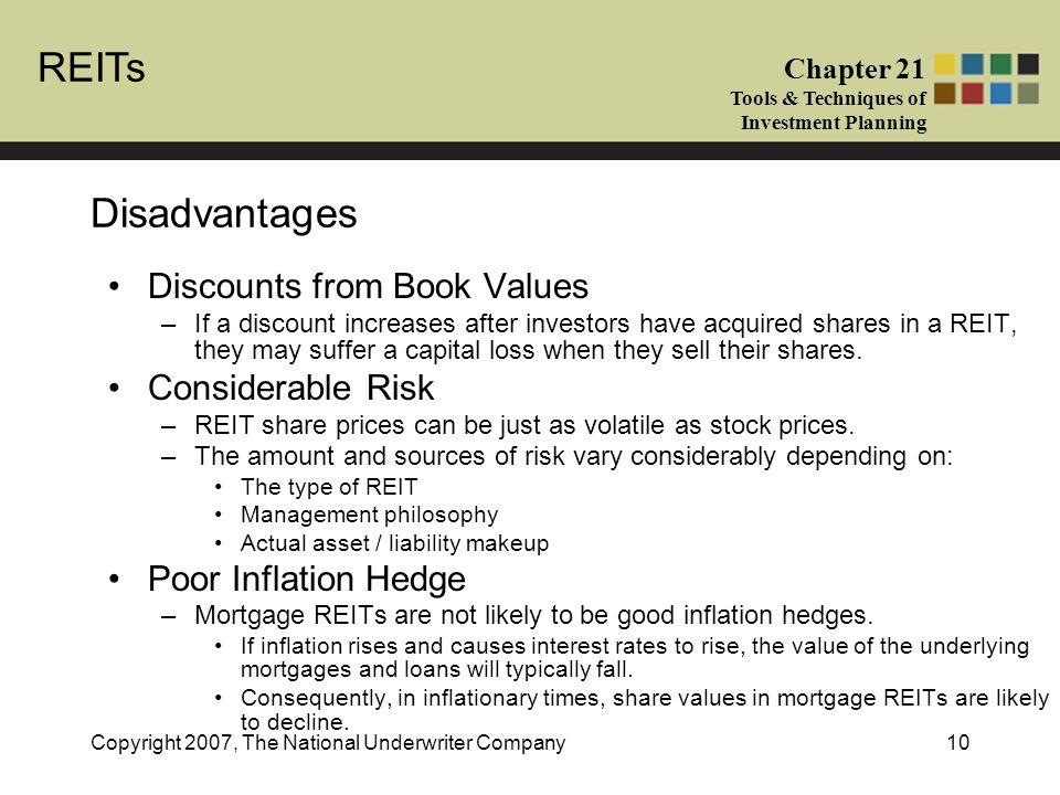 REITs Chapter 21 Tools & Techniques of Investment Planning Copyright 2007, The National Underwriter Company10 Disadvantages Discounts from Book Values –If a discount increases after investors have acquired shares in a REIT, they may suffer a capital loss when they sell their shares.