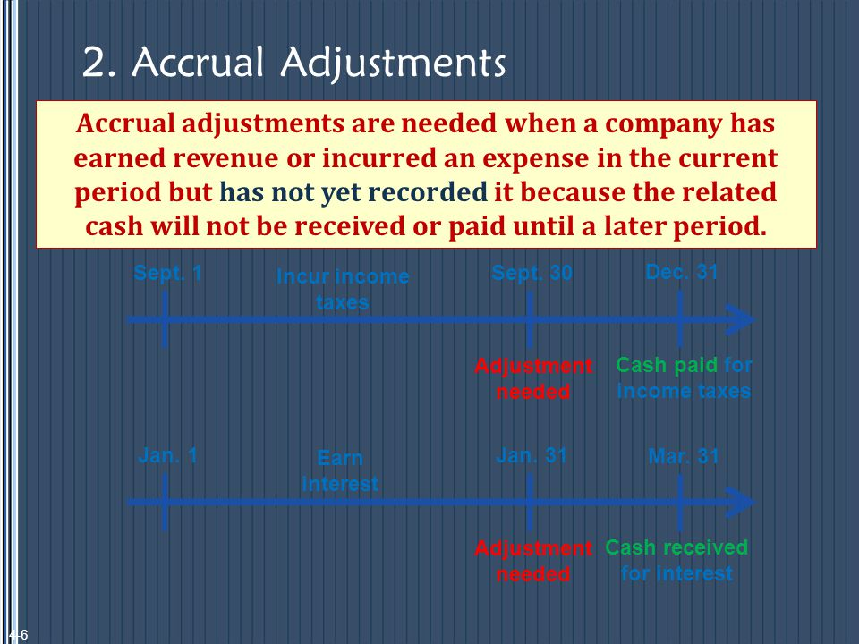Learning Objective 4 Prepare financial statements. 4-27