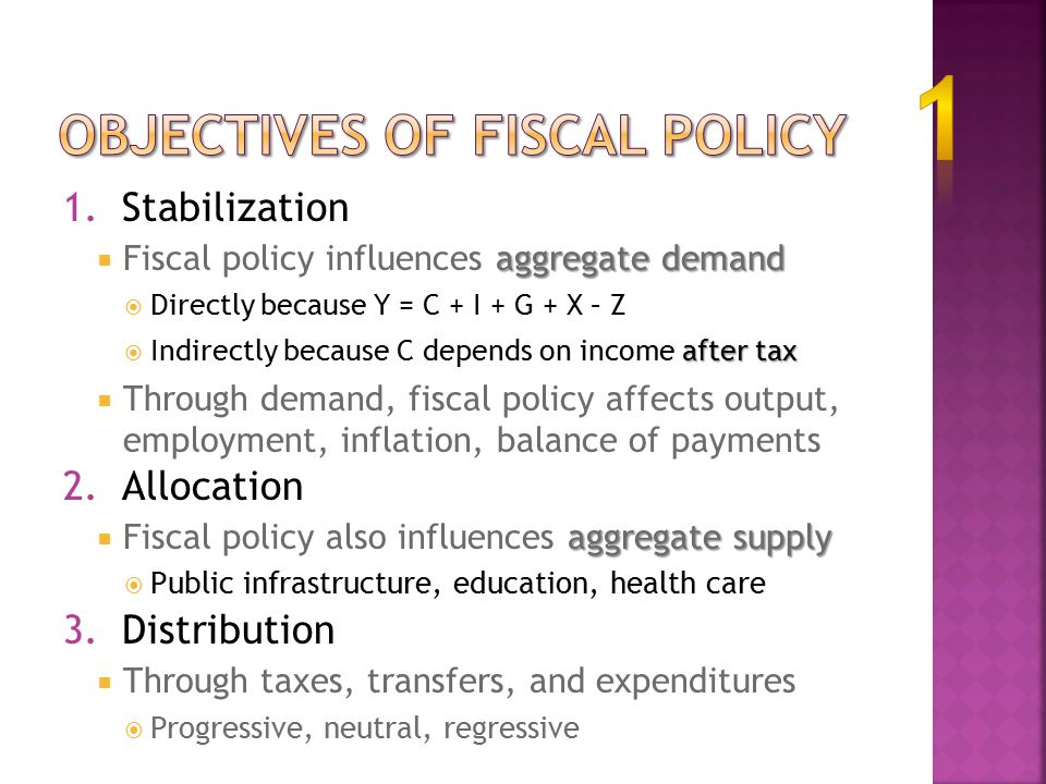 1.Stabilization aggregate demand  Fiscal policy influences aggregate demand  Directly because Y = C + I + G + X – Z after tax  Indirectly because C depends on income after tax  Through demand, fiscal policy affects output, employment, inflation, balance of payments 2.Allocation aggregate supply  Fiscal policy also influences aggregate supply  Public infrastructure, education, health care 3.Distribution  Through taxes, transfers, and expenditures  Progressive, neutral, regressive